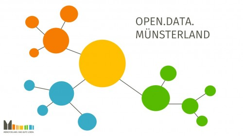 Open Data Münsterland